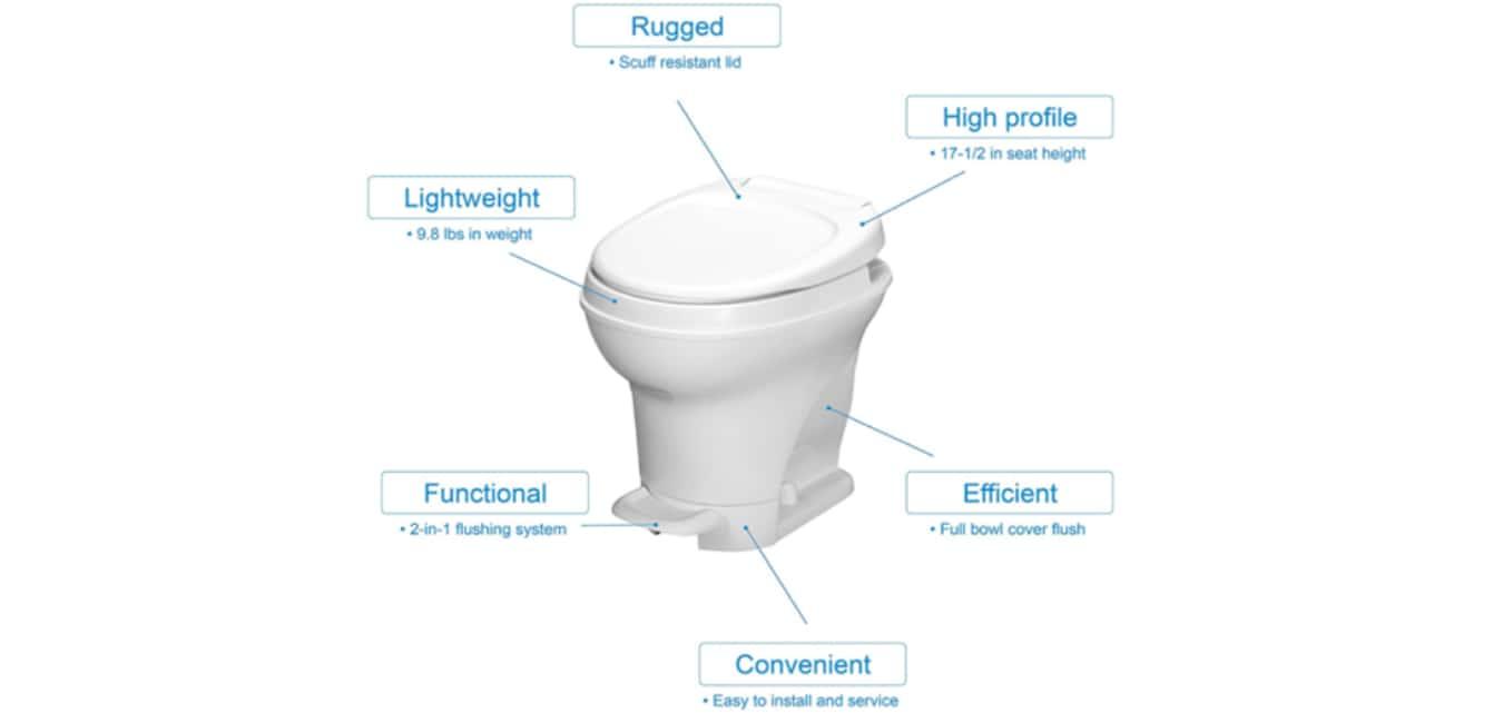 Aqua-Magic V RV Toilet Pedal Flush Specification