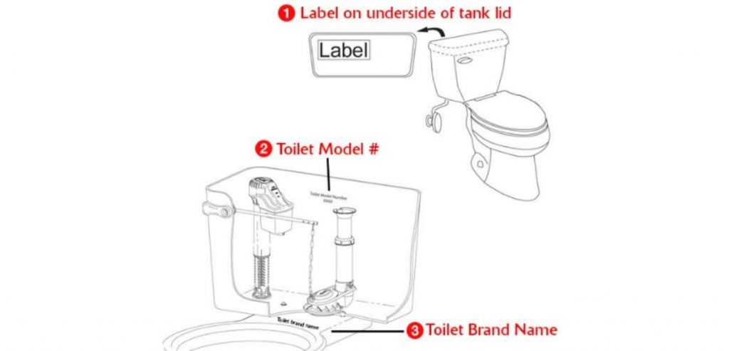 How and Where to Find American Standard Toilet Model Number